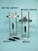 E077 E077 Length comparator (without gauge) Lenght comparator wièout rod and gauge